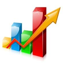 Google AdWords steigender Umsatz